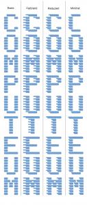 Musterblatt mit vier Entwürfen für die Schrift auf der Fassade